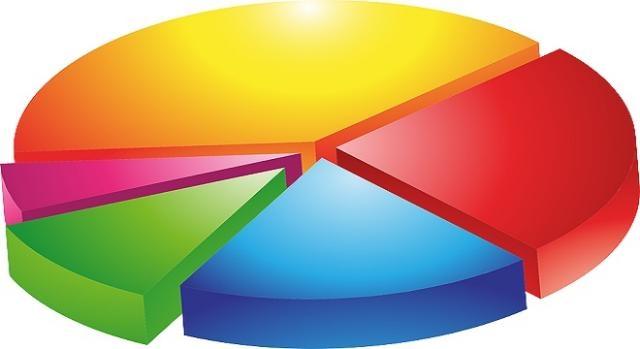 risultati-degli-ultimi-sondaggi-politici_590979