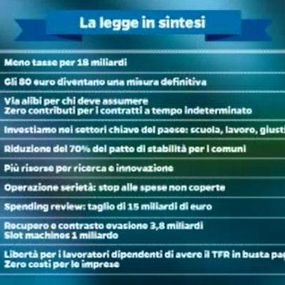 Varata la legge di stabilità, meno tasse per 18 miliardi. Sconti per le partite Iva, incentivi per chi assume i giovani