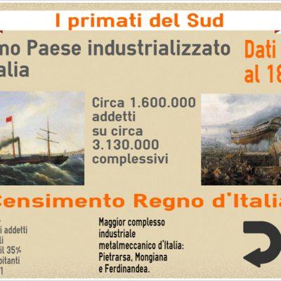 I primati del Sud, il Regno di Napoli era il più industrializzato