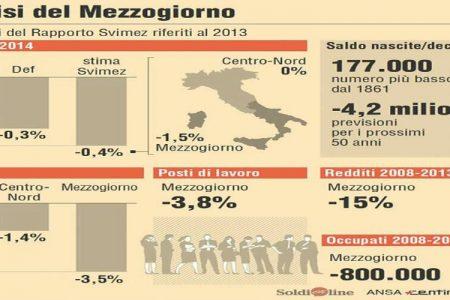 Sicilia e Sud, l'analisi dell'ex assessore Armao: alto il rischio commissariamento