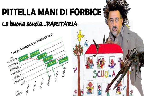 Basilicata, allarme del M5s: Pittella taglia i fondi pubblici per darli ai privati
