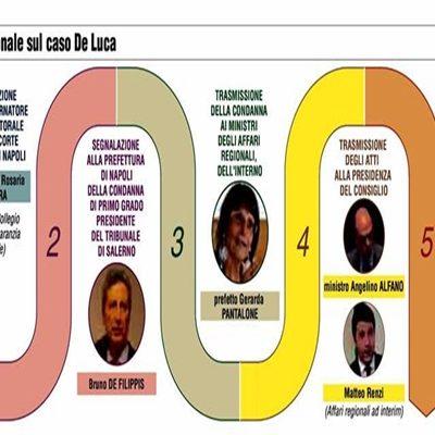 Una poltrona per tre, chi sono i possibili candidati alla vicepresidenza della Campania