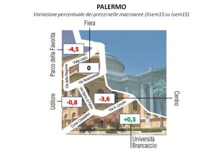 Palermo, il ribasso dei prezzi rimette in moto il mercato immobiliare