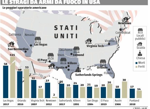 I NUMERI. Da Las Vegas all'Ohio: la lunga scia di sangue delle stragi in Usa