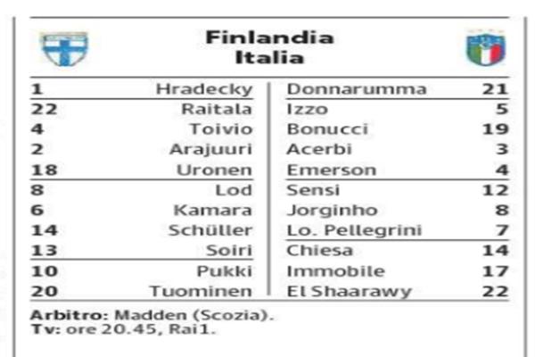 Italia-Finlandia, così stasera ci giochiamo il biglietto per Euro 2020