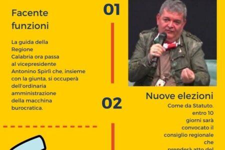 La scheda. Cosa succede in Calabria dopo l'addio di Jole