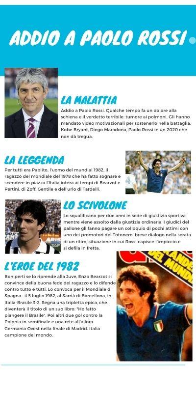 Ciao Pablito, addio all'eroe del Mondiale dell'82